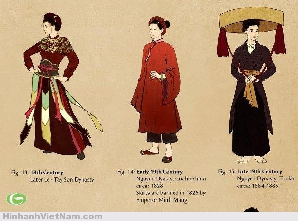 Tay áo dài 40cm và dài từ cằm đến hông vào thời Lê.